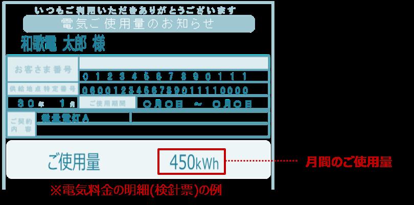 検針票の例A