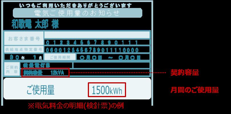 検針票の例B